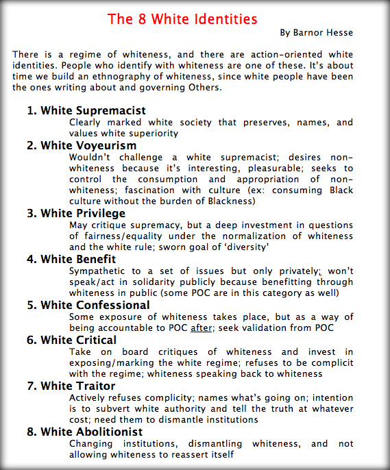 """The 8 White Identities""  Please contact me at peacefulmom@peaceigive.com for a full description of the image."